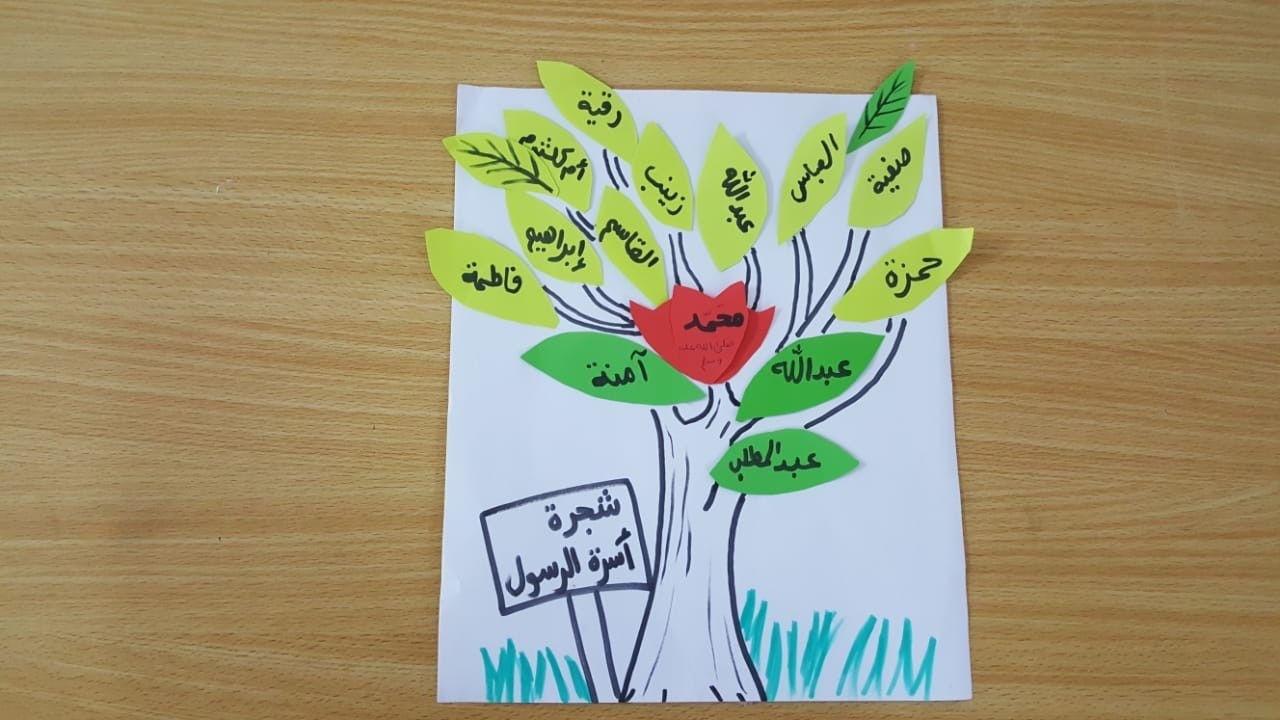 Семья и родственники пророка